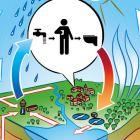 11.Wasserkreislauf